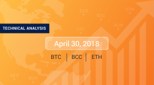 Bitcoin, Bitcoin Cash and Ethereum Price Analysis