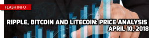 Ripple, Bitcoin and Litecoin: Price Analysis