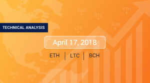 Ethereum, Litecoin and Bitcoin Cash Price Analysis