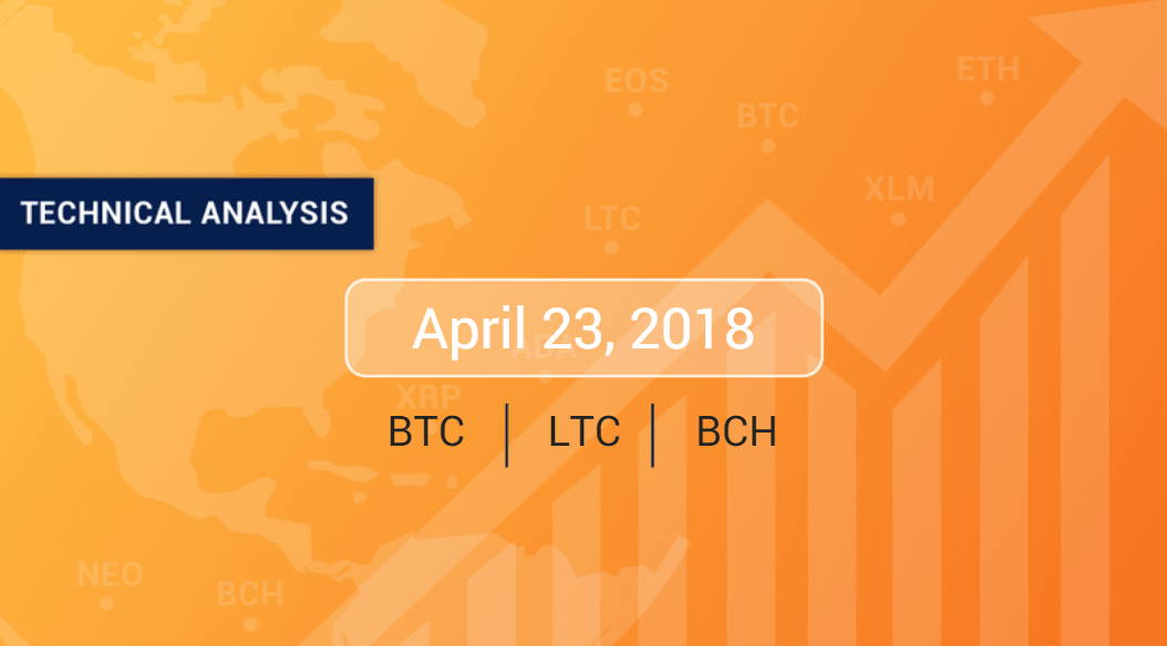 price_analysis_ltc_btc_bch