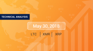 Litecoin, Monero and Ripple Price Analysis
